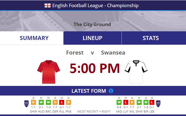 Nottm Forest vs Swansea Prediction