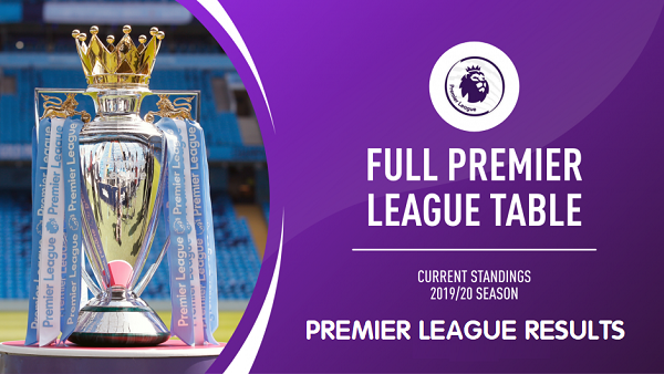 Premier League result today - Latest Updated