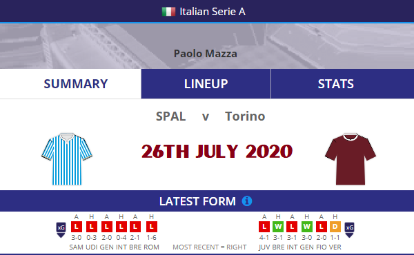 SPAL vs Torino Prediction